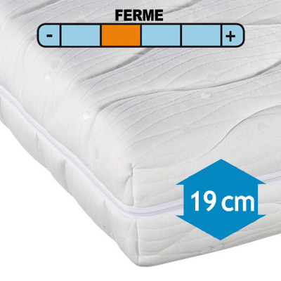 matelas latex 7 zones lambada epeda ferme pour sommier relaxation acheter c. Black Bedroom Furniture Sets. Home Design Ideas