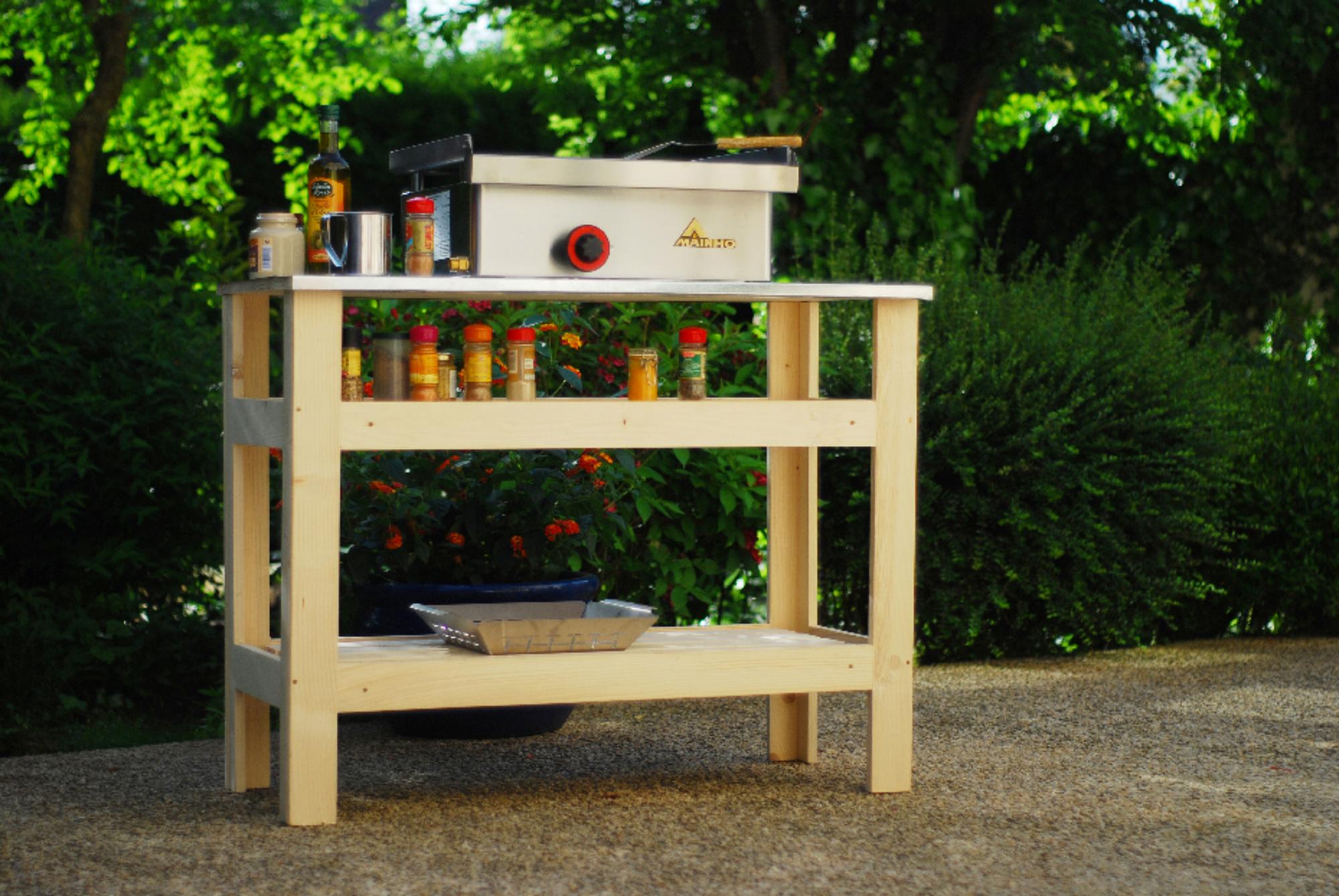 Meuble plancha - Jardins contemporains meubles accessoires ...
