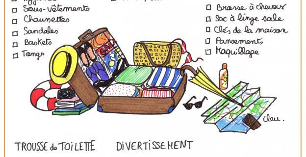 la check list imprimer pour faire sa valise. Black Bedroom Furniture Sets. Home Design Ideas